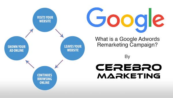 What is a Google Adwords Remarketing Campaign?