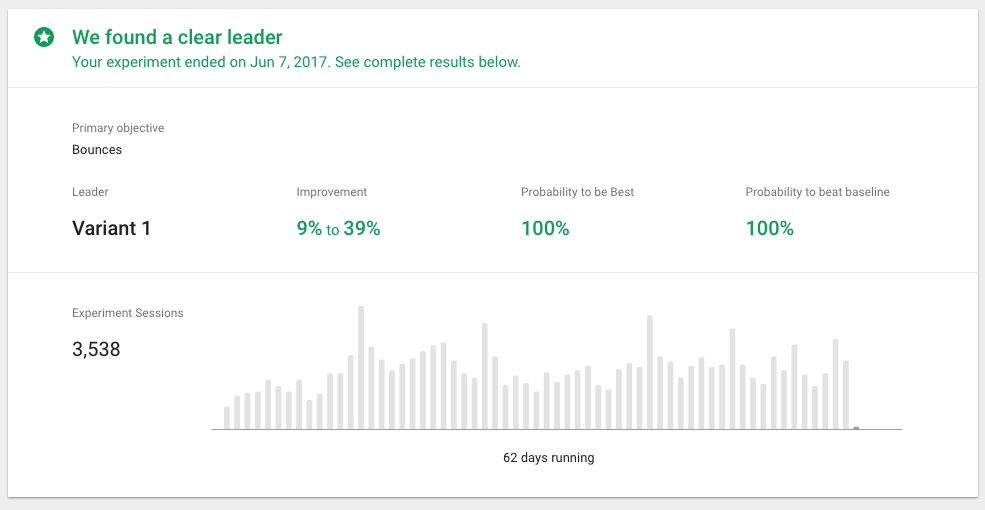 google optimize reporting 1